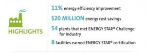 untitled 300x111 General Motors Named 2013 ENERGY STAR Partner of the Year
